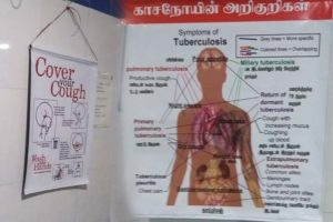 World tb day symptoms
